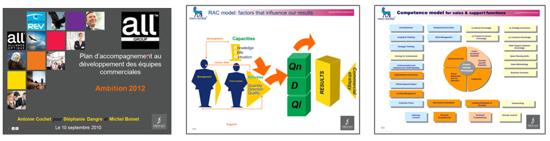 Comment optimiser vos présentations de vente avec la roue des couleurs?
