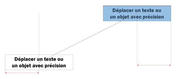 Trajectoire dans Powerpoint 2013