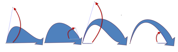 PowerPoint 2010 : Modifier la courbure d'un objet