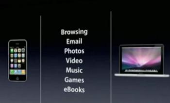 Présentations de vente et iPad