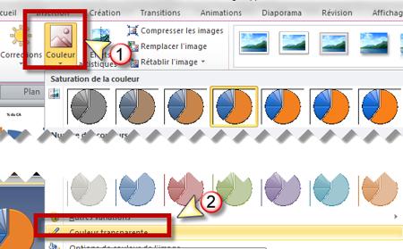 Supprimer l'arrière-plan d'un graphe dans PowerPoint