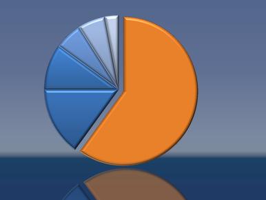 Simple graphe dans PowerPoint